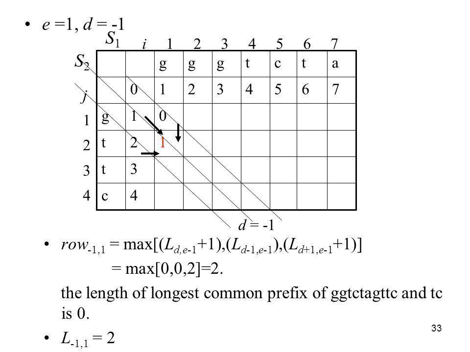 e =1, d = -1 S1 S2 row-1,1 = max[(Ld,e-1+1),(Ld-1,e-1),(Ld+1,e-1+1)]